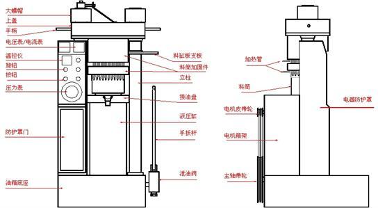 三缸柱塞泵_液压榨油机结构原理液压榨油机内部构造结构剖析图,液压榨油机 ...
